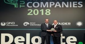 Nobel İlaç'a 'En İyi Yönetilen Şirketler' ödülü