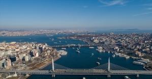 İstanbul'un 15 asırlık afet bilançosu gün yüzüne çıktı