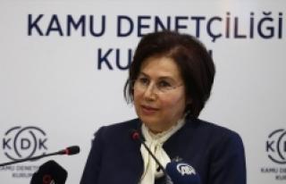 'Ülkeler insan hakları ihlalleri bakımından...